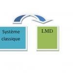 Passerelles du Systeme Classique (Ingénieur d'état/ D.E.U.A) Vers le Systeme LMD 2019/2020